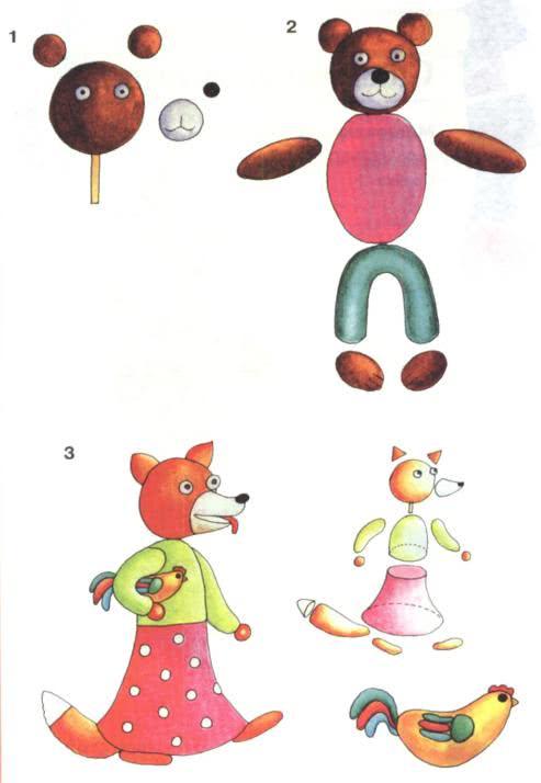 podelki-iz-plastilina44 Простые поделки из пластилина для детей 2-3 лет. Лепка для детей 2-3 лет. Часть 2