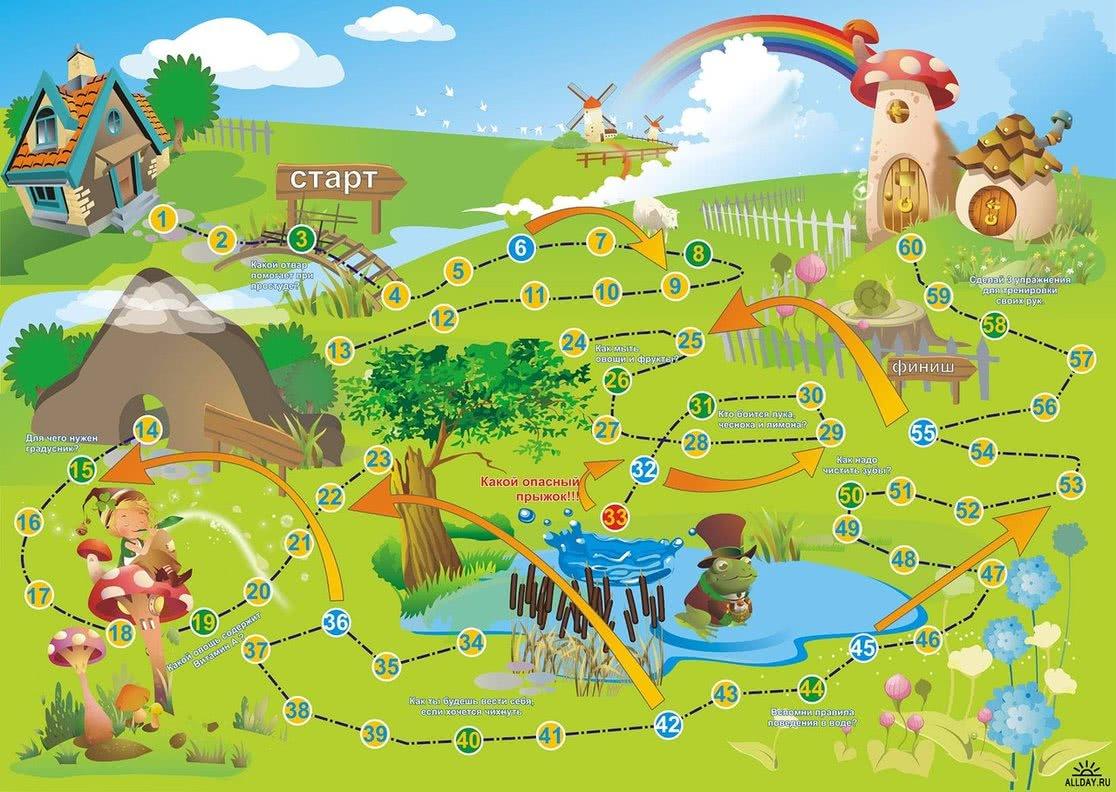 Карта путешествий картинка для детей