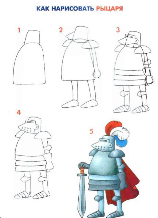 Рисуем сказочных героев
