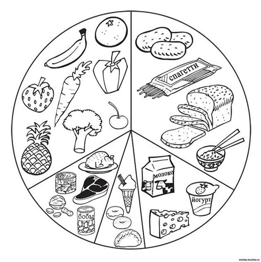 здоровая еда раскраска