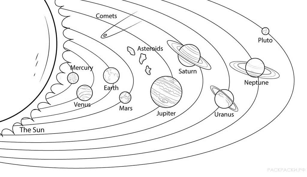Раскраски Планеты